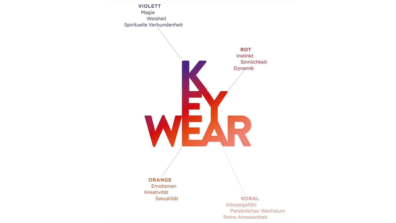logo Keywear